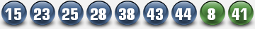 PLAYOZLOTTO WINNING NUMBERS FOR 09 SEP 2014 (TUESDAY)