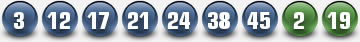 PLAYOZLOTTO WINNING NUMBERS FOR 14 OCT 2014 (TUESDAY)