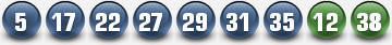 PLAYOZLOTTO WINNING NUMBERS FOR 15 APR 2014 (TUESDAY)