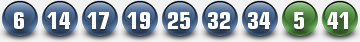 PLAYOZLOTTO WINNING NUMBERS FOR 21 OCT 2014 (TUESDAY)