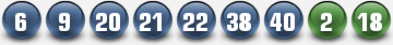 PLAYOZLOTTO WINNING NUMBERS FOR 28 OCT 2014 (TUESDAY)