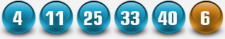 PLAYSUPERLOTTOPLUS WINNING NUMBERS FOR 30 JUL 2014 (WEDNESDAY)