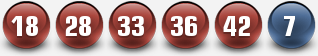 PLAYUSAMEGAMILLIONS WINNING NUMBERS FOR 12 SEP 2014 (FRIDAY)