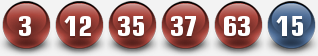 PLAYUSAMEGAMILLIONS WINNING NUMBERS FOR 21 NOV 2014 (FRIDAY)