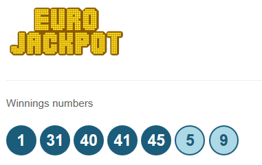 Midweek Lotto Results 9 July 2015