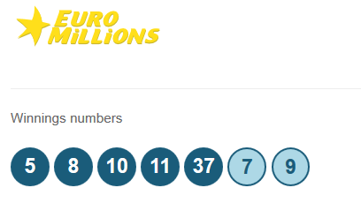 EuroMillions results for the 12th June 2015