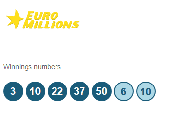 16.02.2016 EuroMillions results