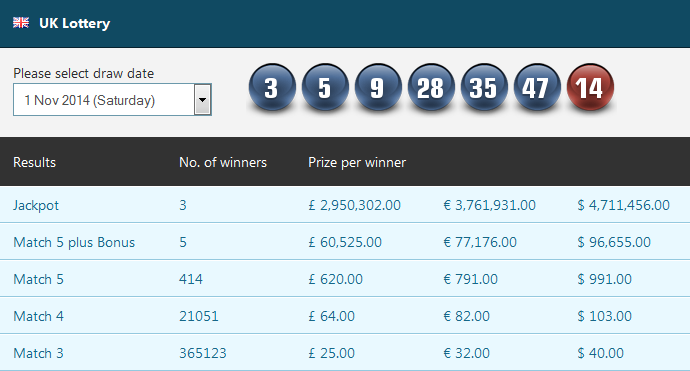 1.11.2014 UK Lottery results