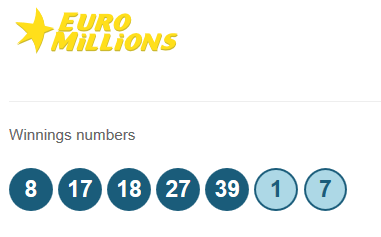 EuroMillions winning lottery numbers, EuroMillions results 04.12.2015