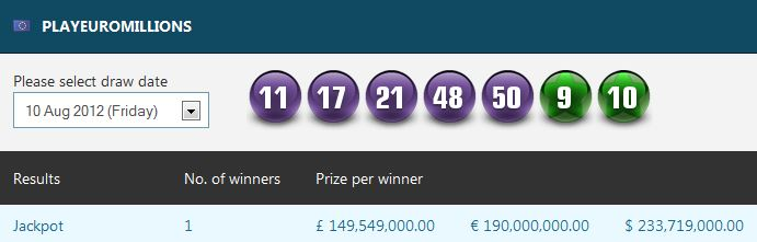 10 August 2012 EuroMillions Results