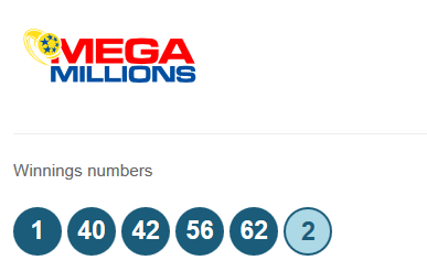 Mega Millions results for the 12th June 2015