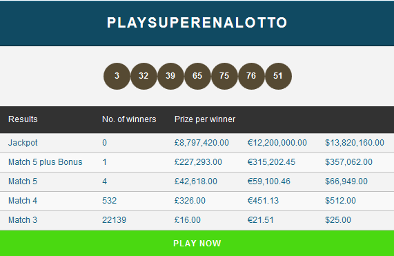 SuperEnaLotto Results 16th May 2015