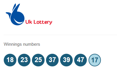 UK Lottery results for the 13th June 2015