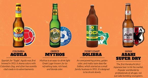 World Cup Beers, Aguila, Mythos, Solibra, Asahi Super Dry