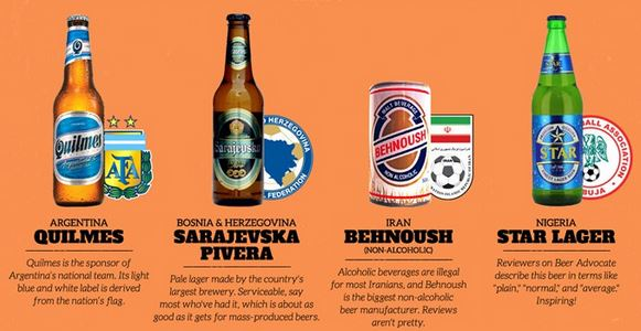 World Cup Beers, Quilmes, Sarajevska Pivera, Behnoush, Star Larger