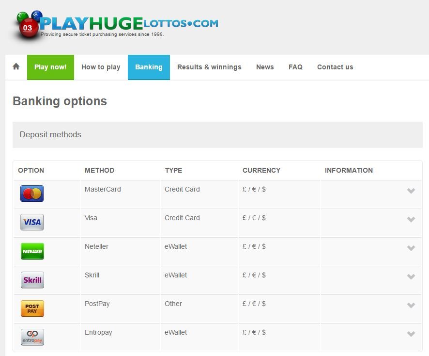 Payment methods on PlayHugeLottos