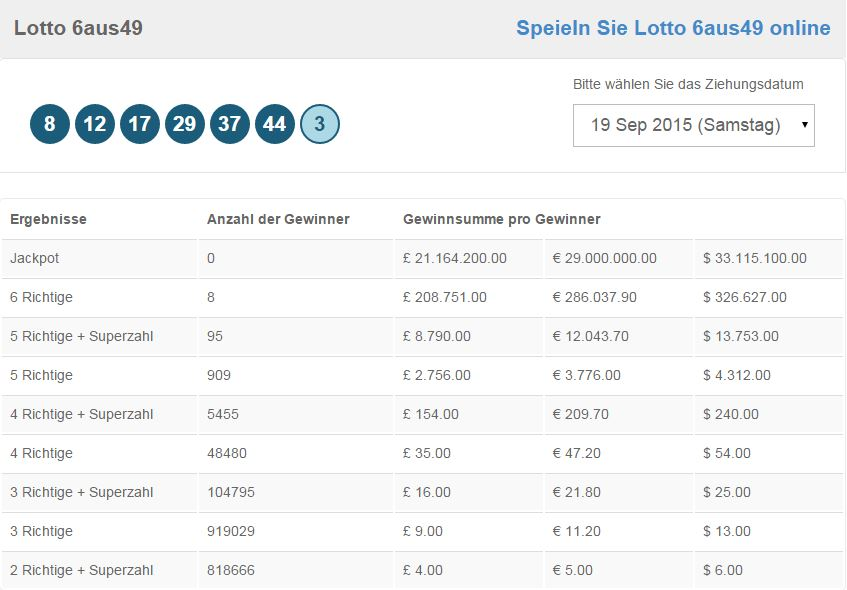German Lotto 6 Aus 49 Results