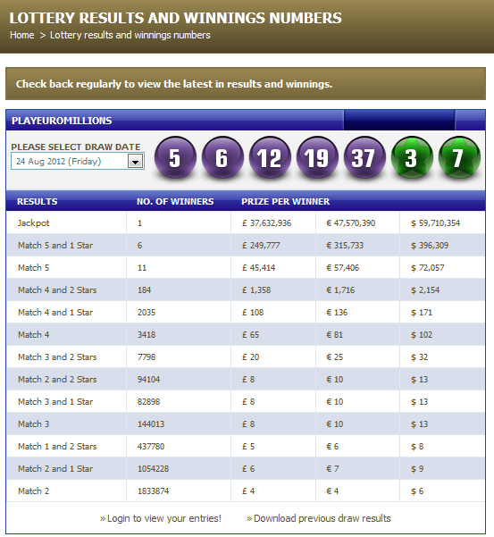 Euromillions Check Numbers